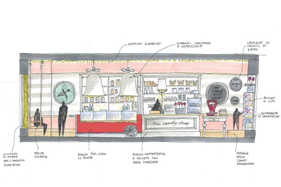 concept design candy shop Luneur